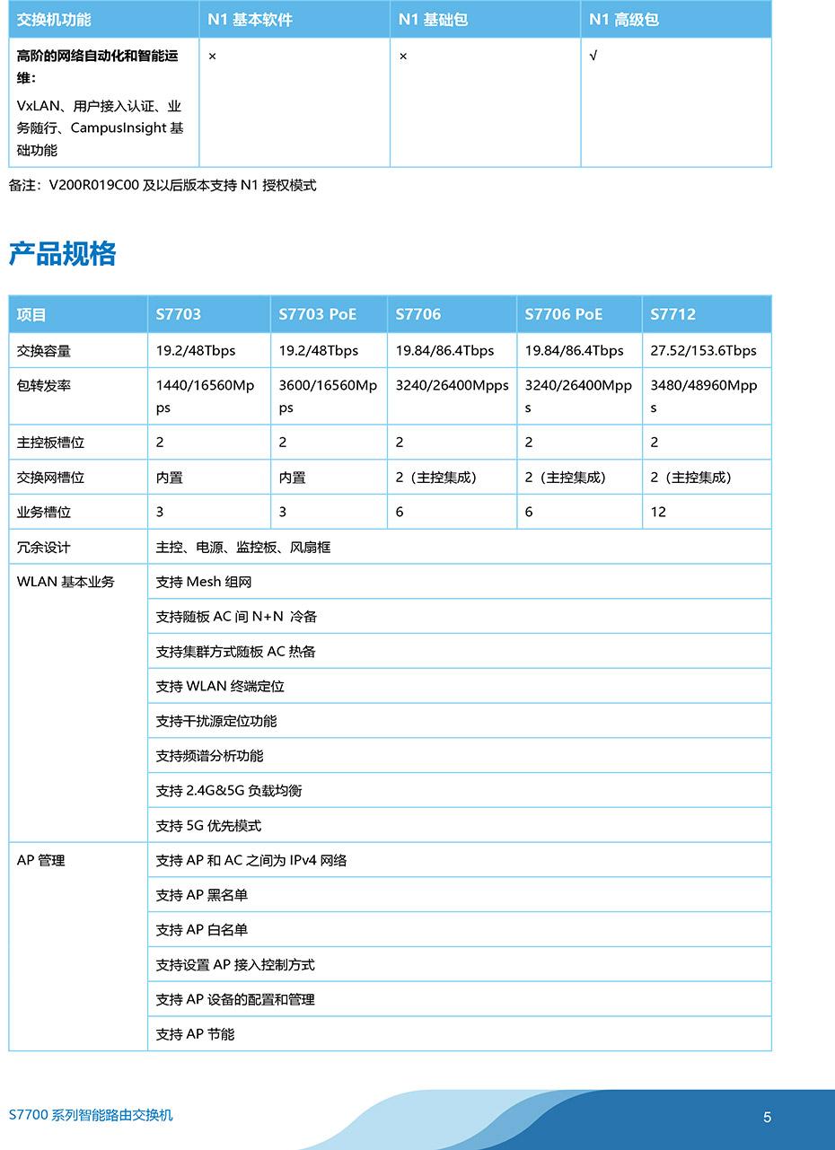 华为-S7700系列智能路由交换机-彩页-5