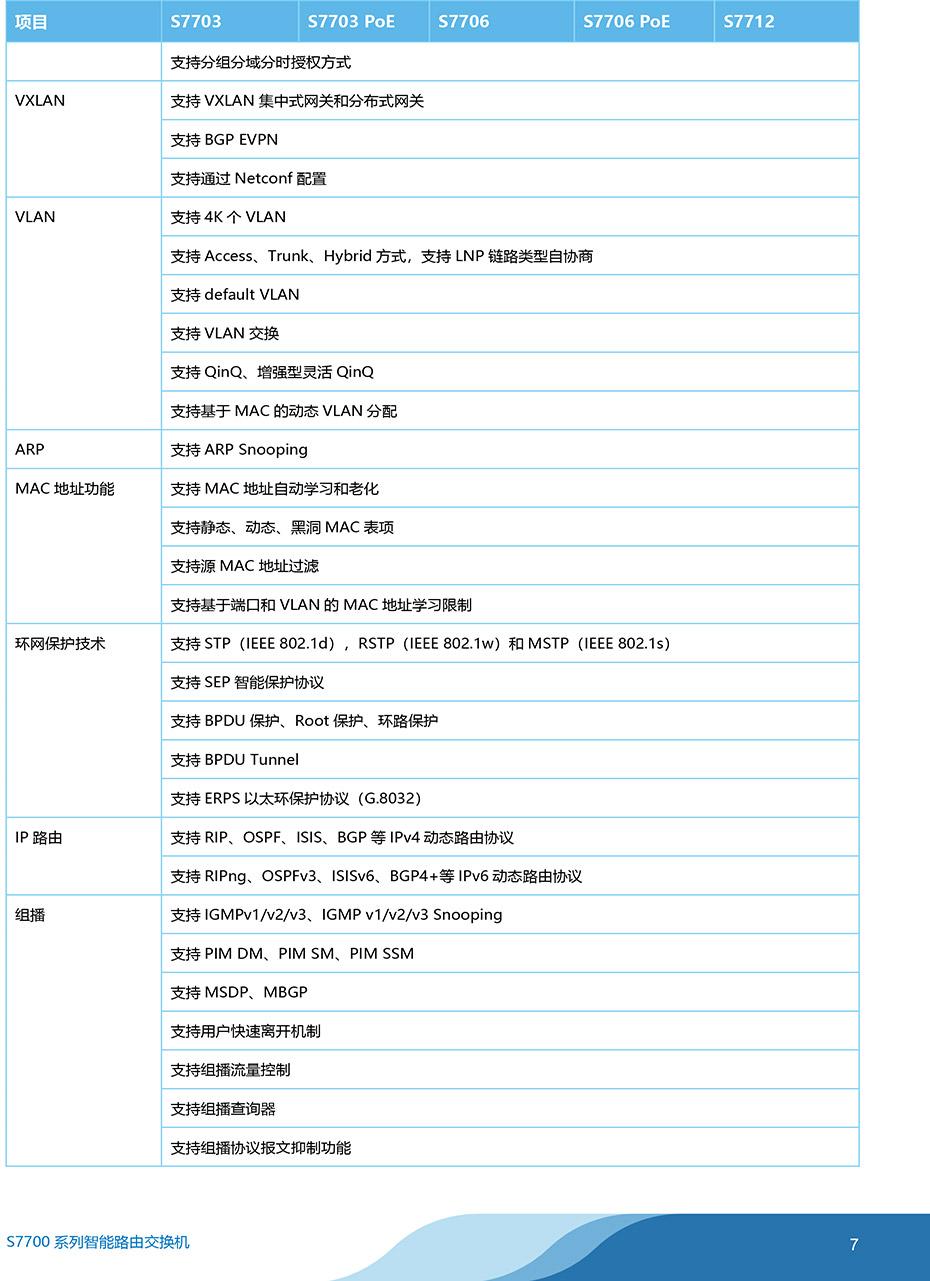 华为-S7700系列智能路由交换机-彩页-7