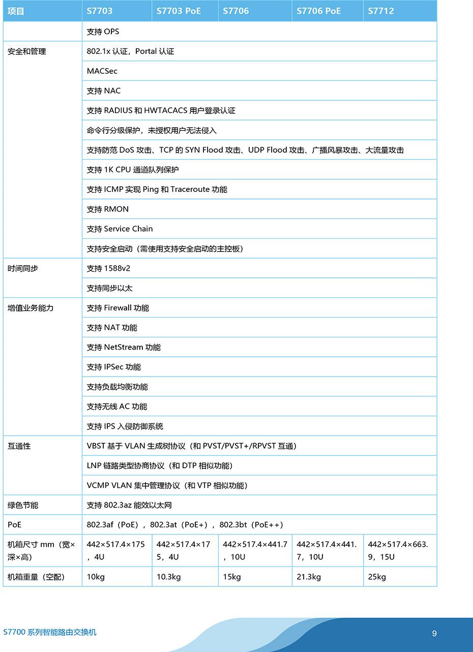 华为-S7700系列智能路由交换机-彩页-9