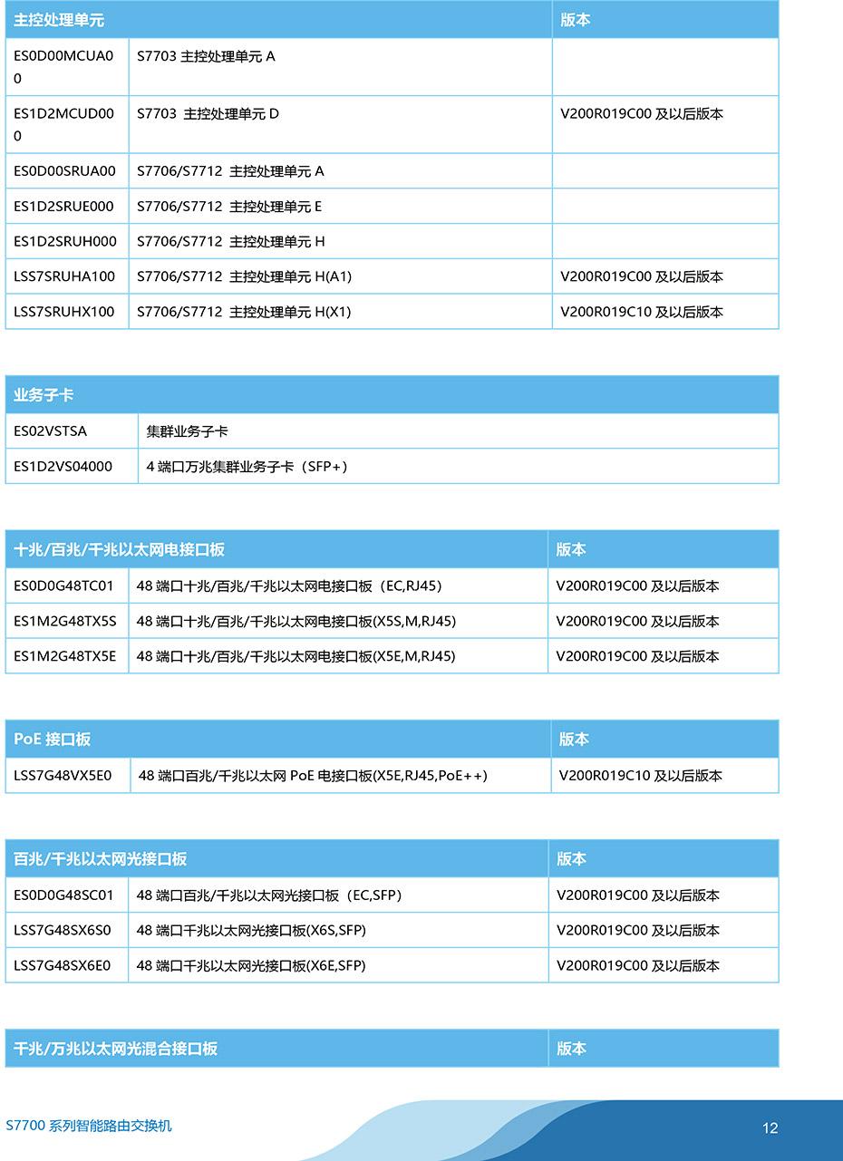 华为-S7700系列智能路由交换机-彩页-12