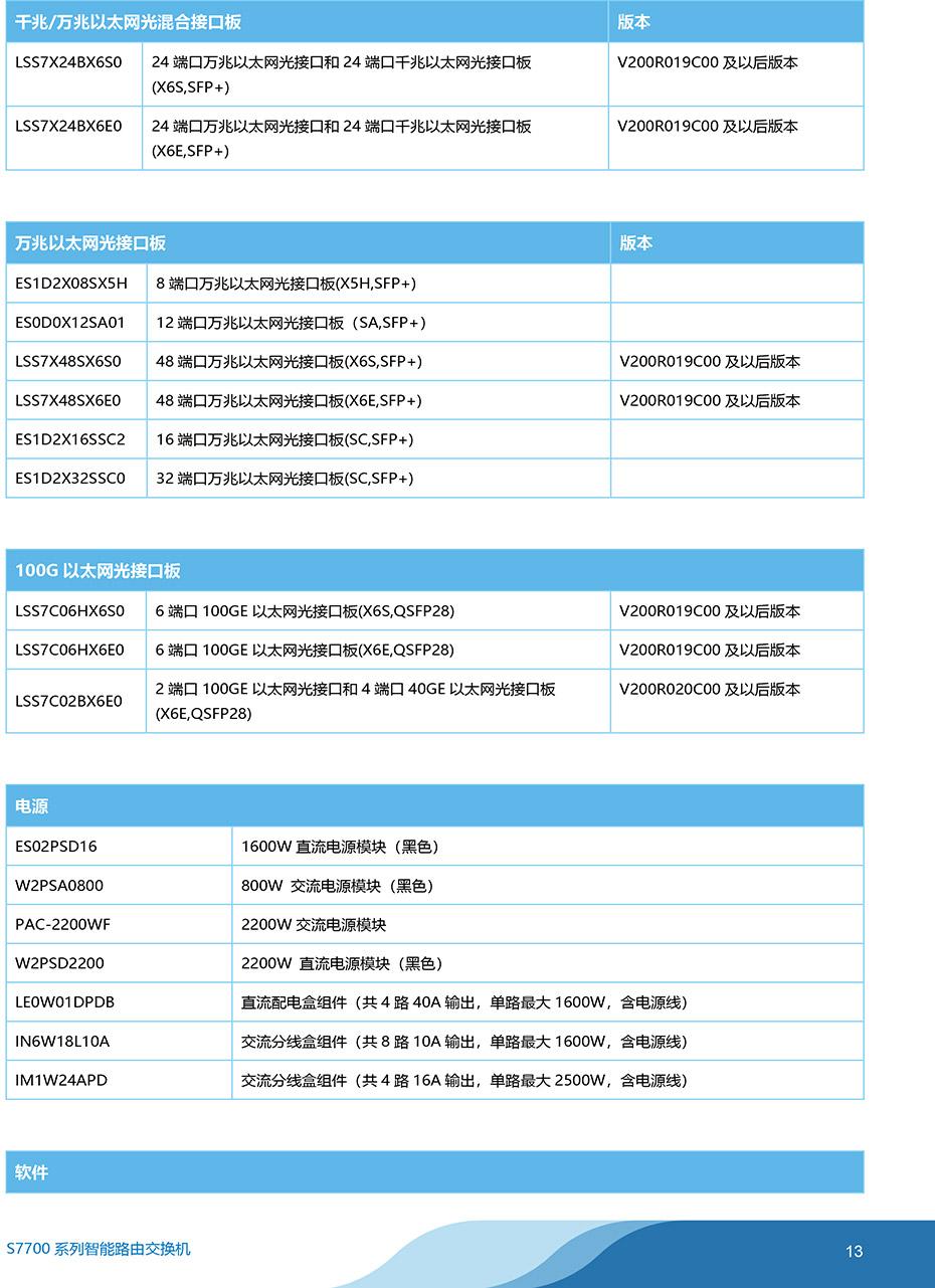 华为-S7700系列智能路由交换机-彩页-13