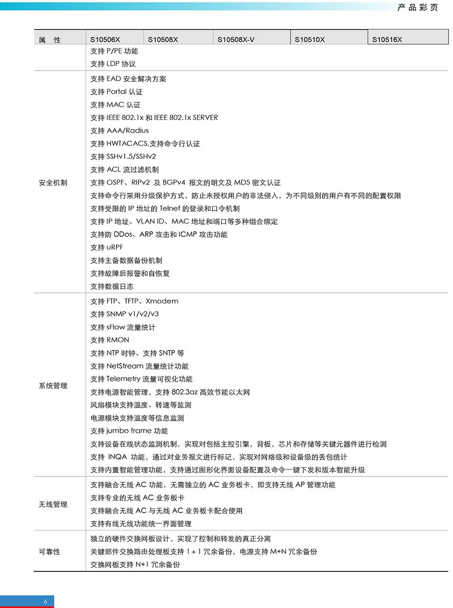 S10500X系列以太网核心交换机官网彩页-6
