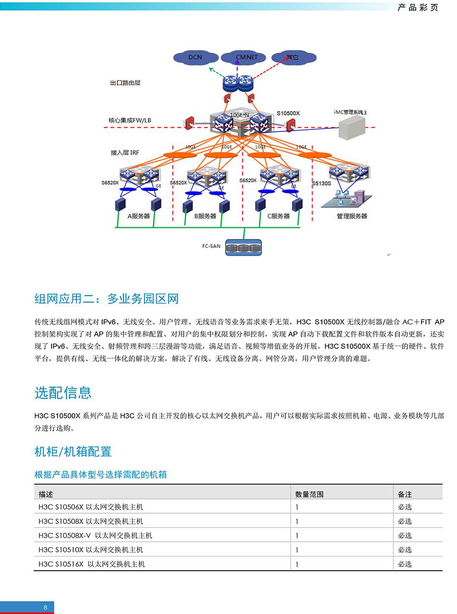 S10500X系列以太网核心交换机官网彩页-8