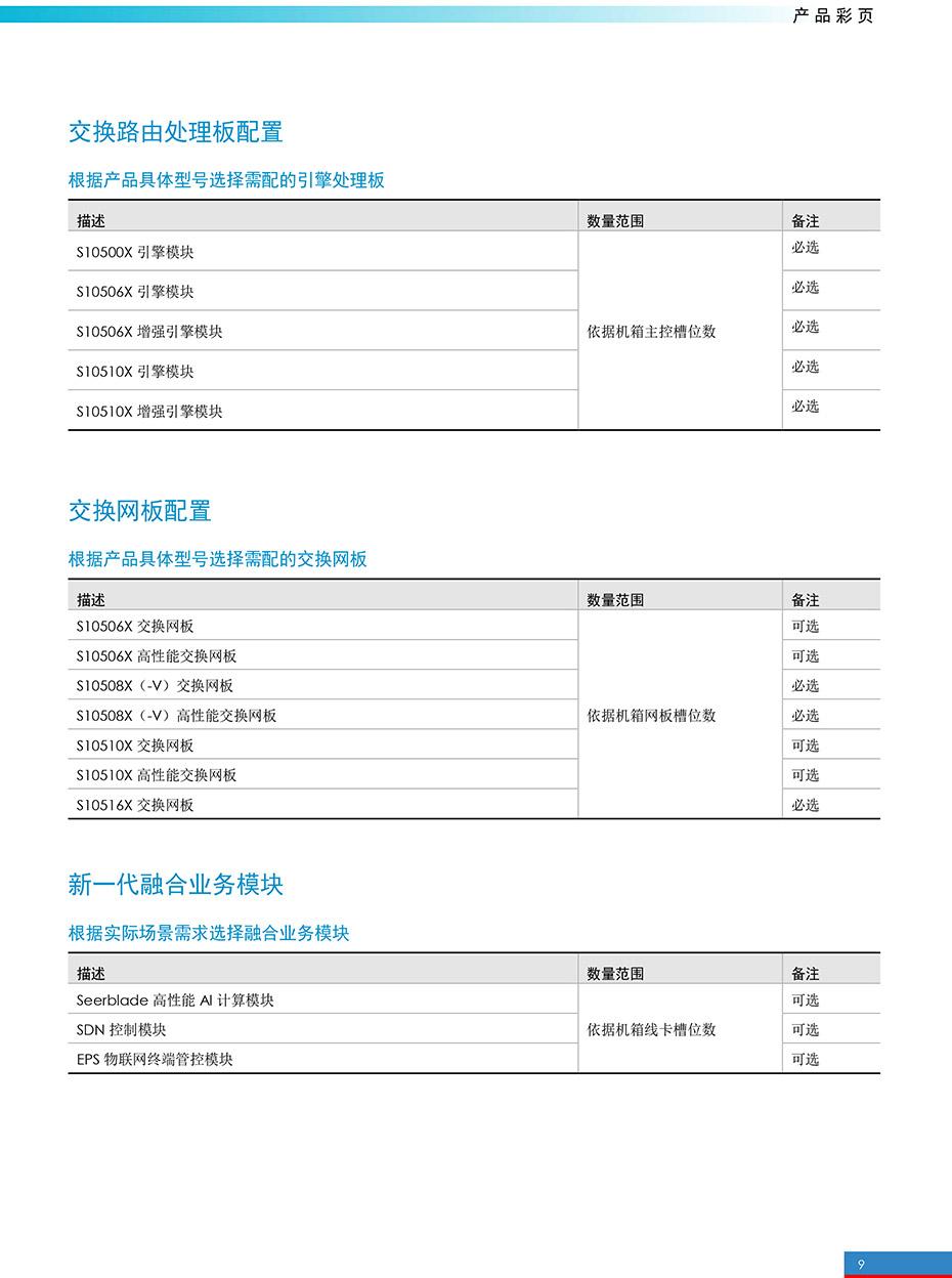 S10500X系列以太网核心交换机官网彩页-9